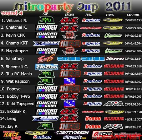 General en la Nitro Party Cup