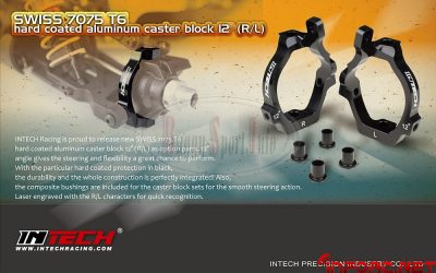 Portamanguetas aluminio Intech