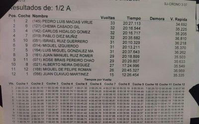 Resultados de las Semis y parrilla de la final del Nacional B 1/8 en Chiclana
