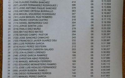 Tiempos del Nacional B 1/8 tt gas en Villagarcia