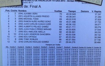 Campeonato de Andalucia en el Club RC El Estrecho, San Roque
