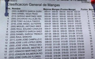 Resultados de las mangas del Nacional 1/8 TT Electrico en Serracines