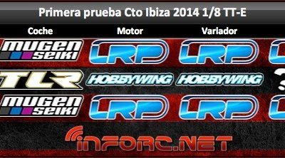 Resultados de la primera prueba del Cto de Ibiza 1/8 TT 2014