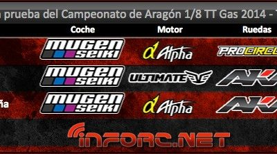 Resumen: Sexta prueba del Campeonato de Aragón 1/8 TT Gas 2014, por Jorge Fernández