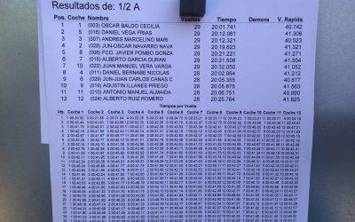 Resultados de Semifinales en el Nacional A 1/8 tt gas, Fuencarral