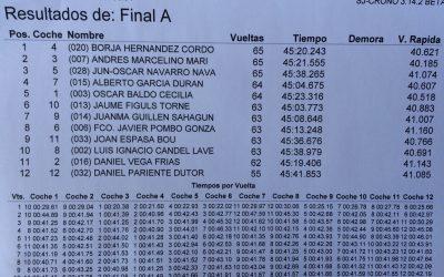 Borja Hernández se lleva la última prueba del Nacional 1/8 TT Gas
