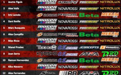 Crónica: Primera prueba del Campeonato de Cataluña 1/8 TT Gas 2015, por Eric Laredo