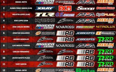 Tabla de marcas del nacional B en Saucedilla del pasado fin de semana