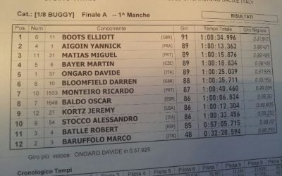 Elliot Boots gana el Warm Up del Europeo 1/8 TT Gas en el Ongaroring, Italia