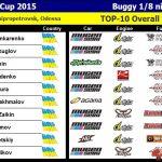 3city Cup B1-8nitro