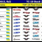 TC-10 Stock 21-5
