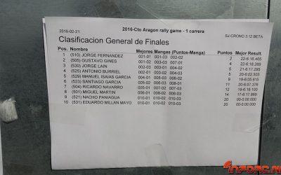 Resultados - Prueba inaugural Campeonato de Aragón 1/8 GT. Por Jorge Fernández.