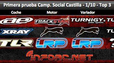 Resultados - Primera prueba XXXI Camp. Social Modelismo Castilla