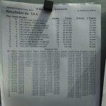 campeonato-espana-b-fuencarral-resultados-1-imp