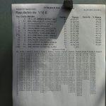 campeonato-espana-b-fuencarral-resultados-2-imp