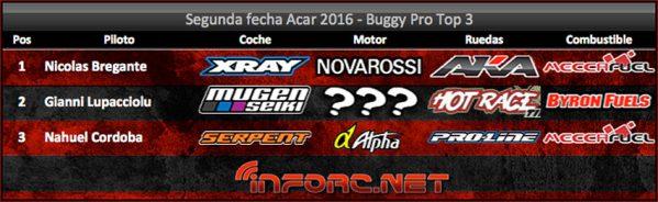 resultados-argentina-rc-2