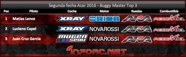 resultados-argentina-rc-5