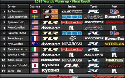 Ty Tessmann, campeón del Warm Up de Las Vegas. Final cancelada por lluvias.