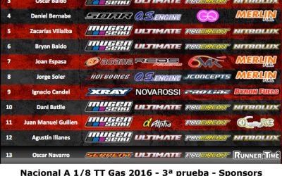 Campeonato de España A 1/8 TT Gas Sevilla - Parrilla de salida de la final