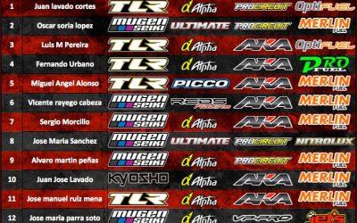 Resultados - Sexta prueba Campeonato de Extremadura 1/8 TT Gas 2017
