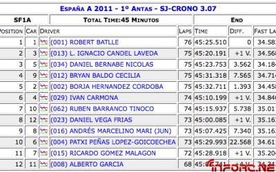 Resultados 1ª prueba Campeonato de España A