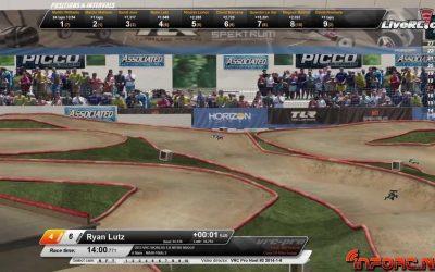 Resultados del Campeonato del Mundo 1/8TT Gas 2014 de VRC Pro